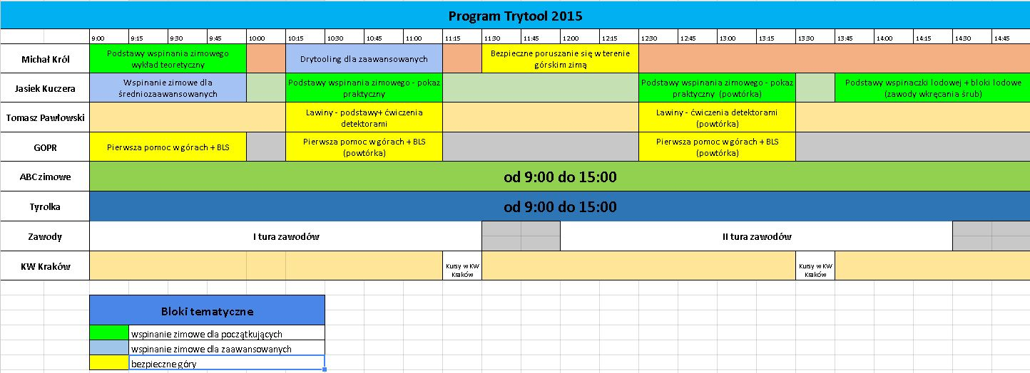 program trytool2015