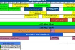 Trytool 2016 – informacje praktyczne